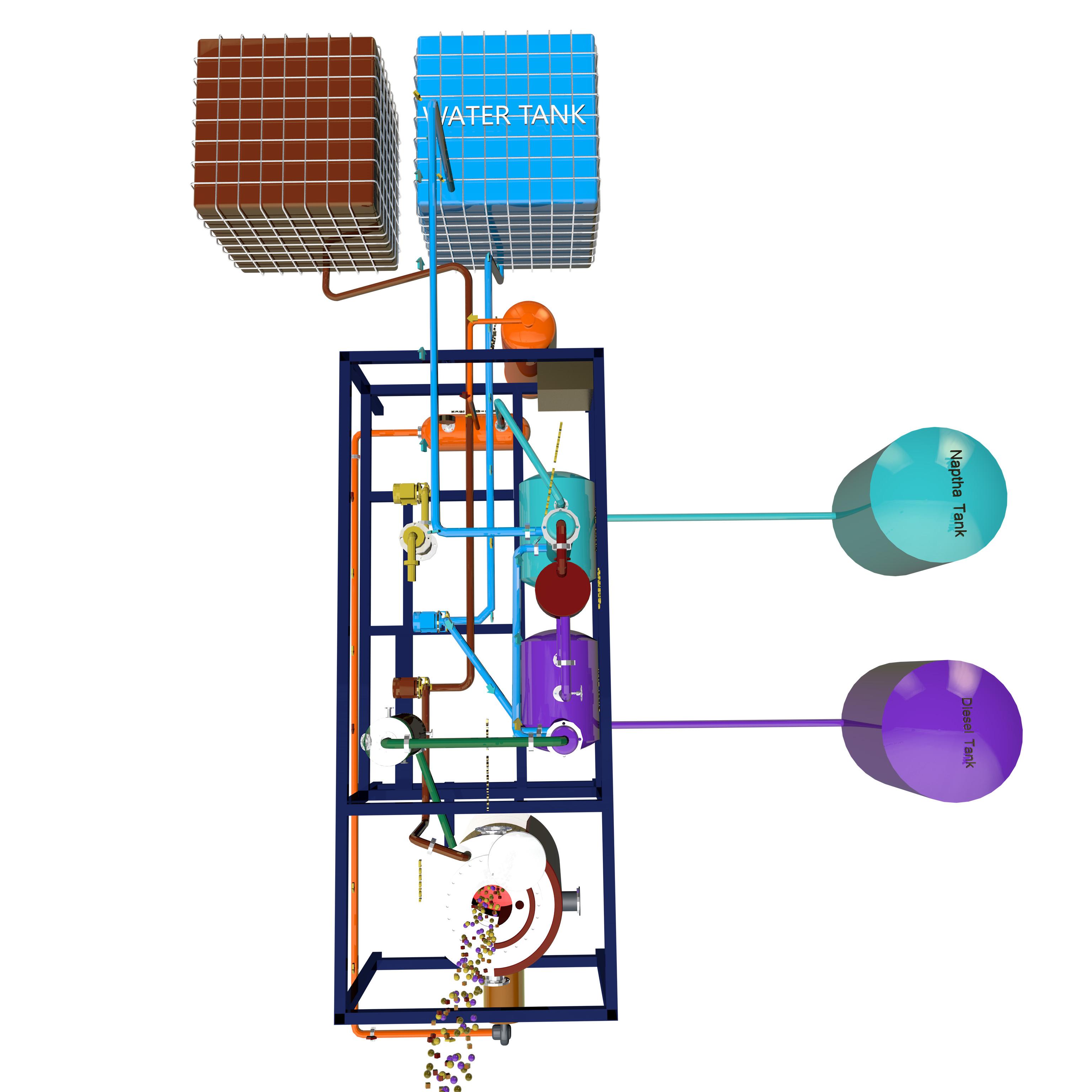 250 liter per day waste motor oil pyrolysis plant - Pyrolyze com